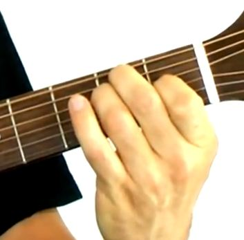 Guitar Chords For Beginners 4 A And E Starland Guitar Blog
