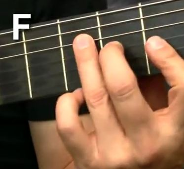 How To Play An F Chord A Stumbling Block For The Beginning
