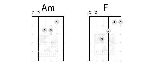 10 Most Important Guitar Chords For Beginners Part 3 Starland