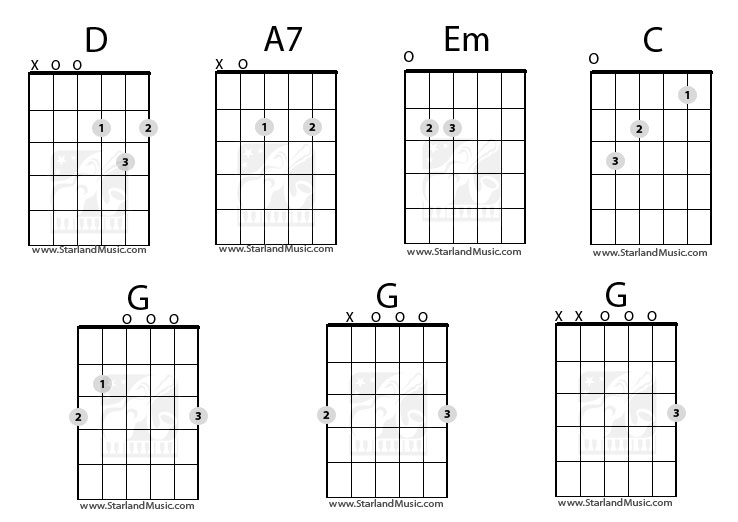 Guitar guitar chords in spanish : 10 Most Important Guitar Chords for Beginners – Part 1 | Starland ...